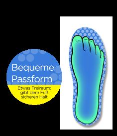 Bequeme Passform